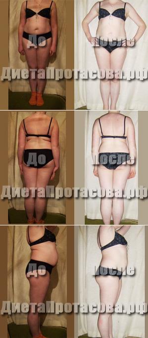 Диета кима протасова фото до и после